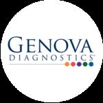 Geneva Diagnostics